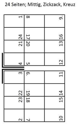 24_Mittig_Zickzack